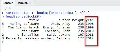 Sort A Data Frame In R - Order By Index